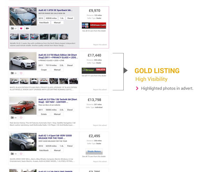 Sell Your Used Car with Confidence and Save Money | AutoVolo UK
